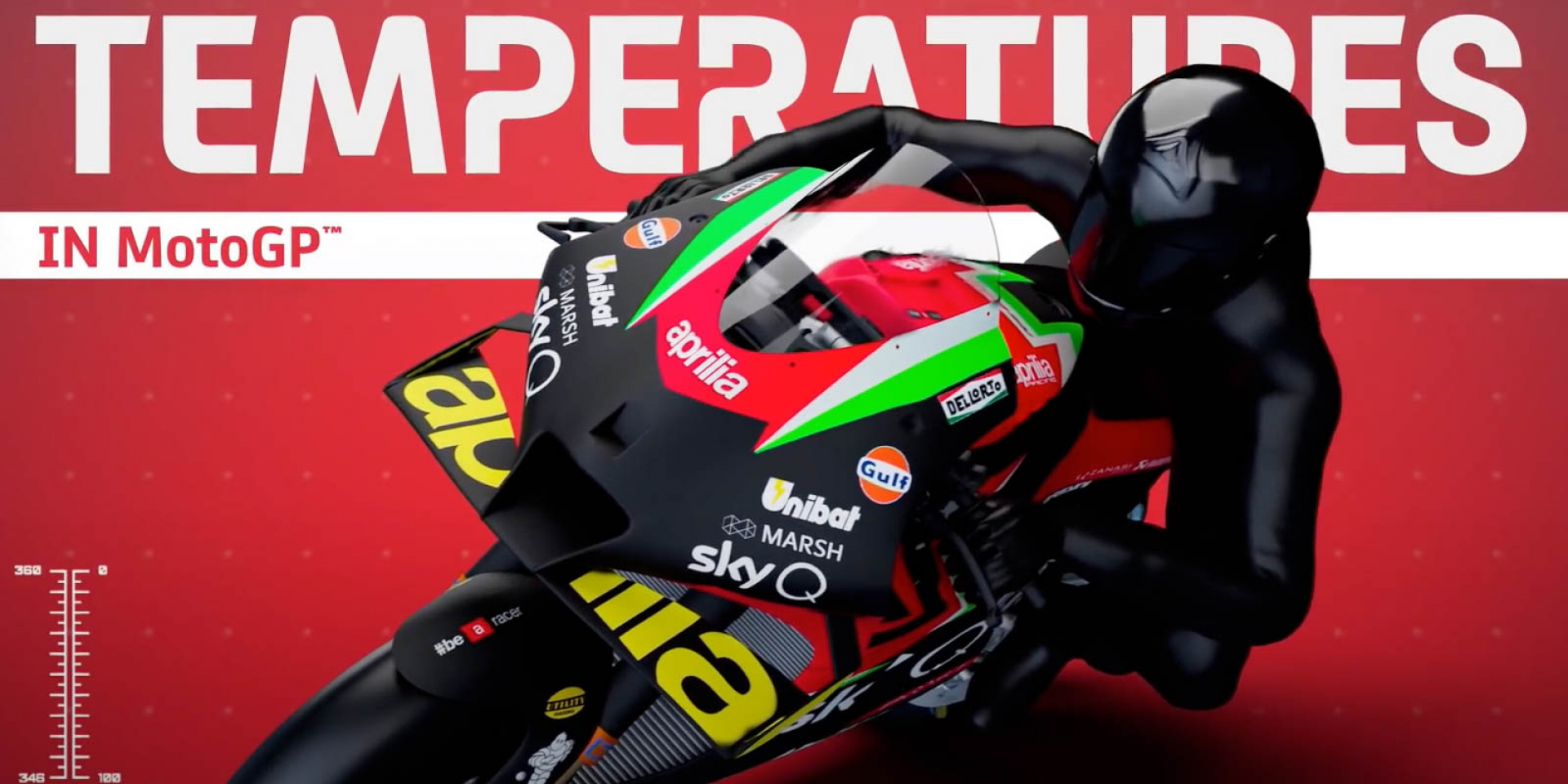 戰勝太空梭!?MotoGP賽車溫度分析
