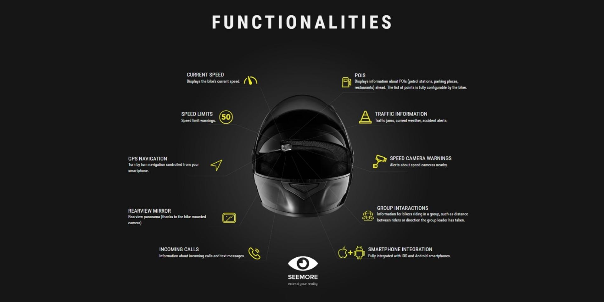 普通安全帽也能變智慧。SEEMORE 抬頭顯示器