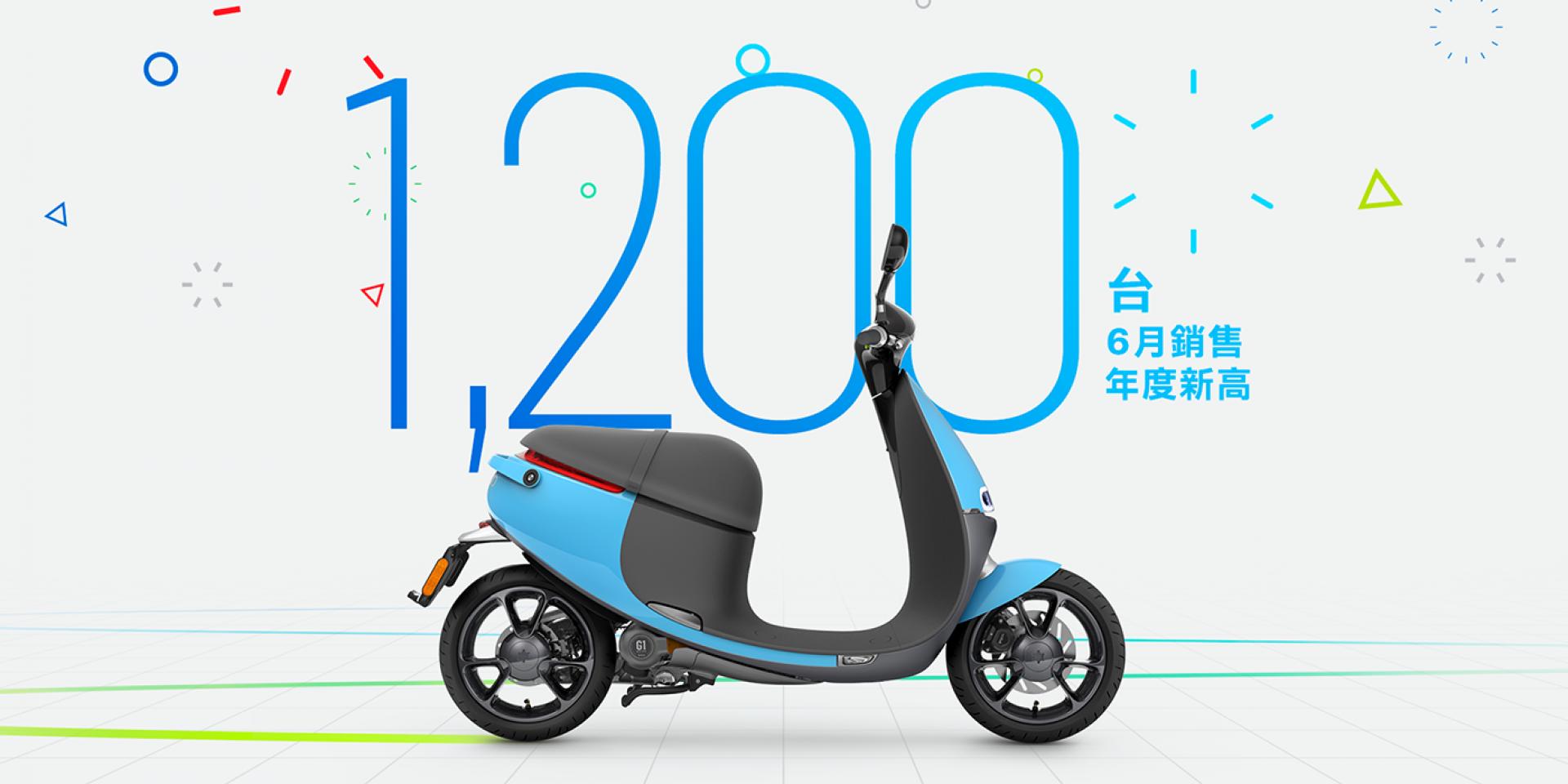 官方新聞稿。Gogoro 六月銷售破一千兩百台,獲三大國際獎項肯定