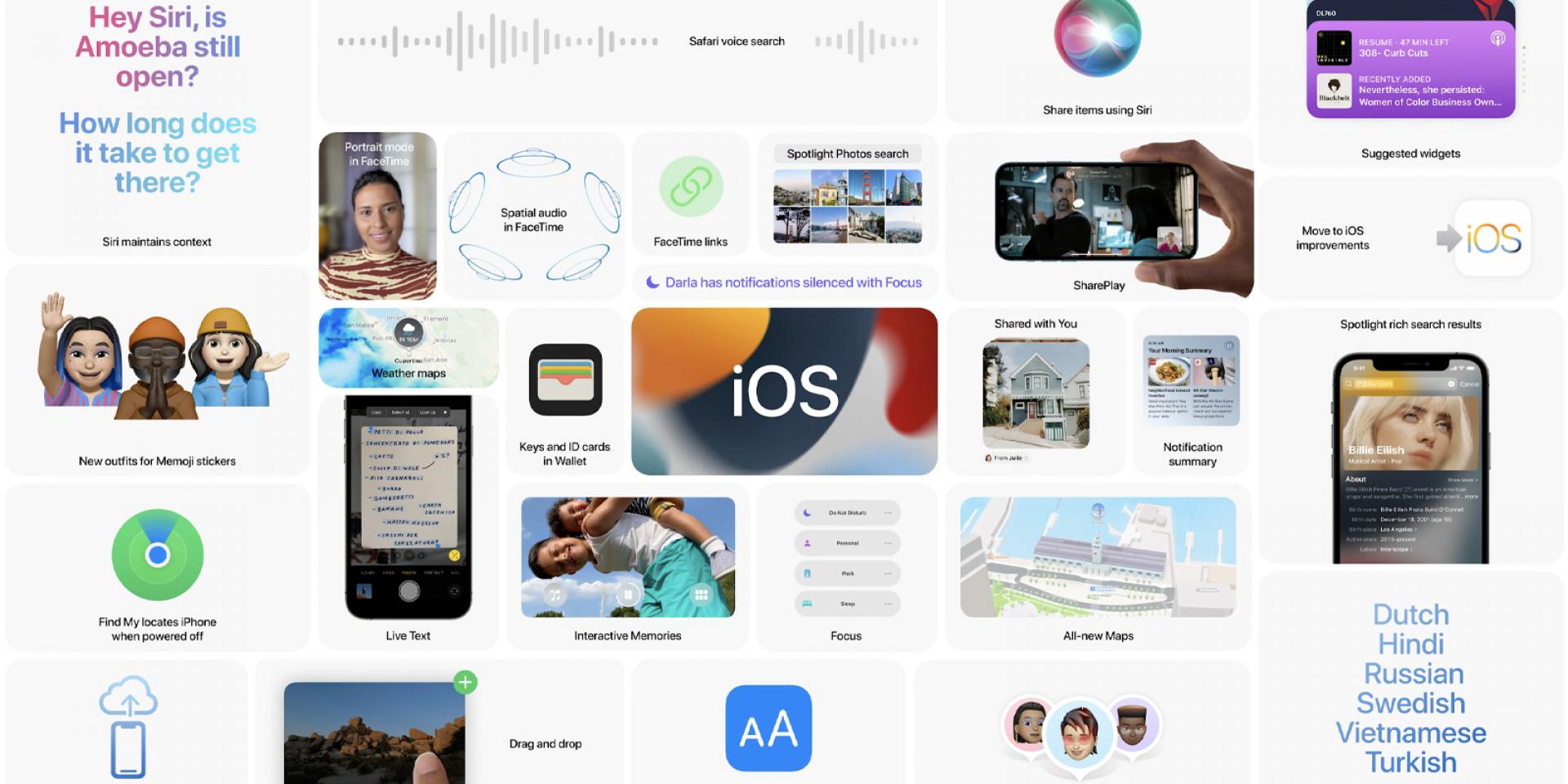 FaceTime快速分享、智慧鏡頭、AirPods Pro快速尋找!APPLE iOS 15 改款重點。