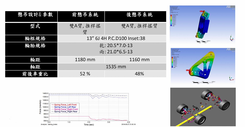 Taipei Tech Racing Ducati 800 Ss Wiring Diagram F1