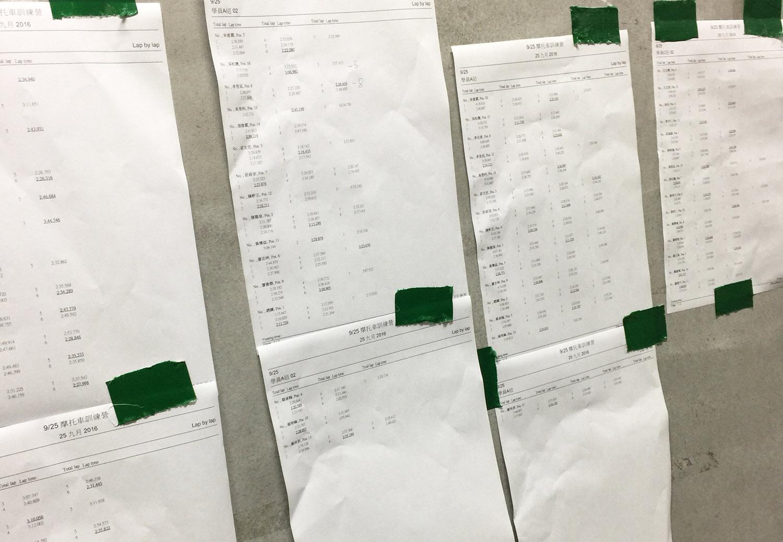 學員可透過大鵬彎公布的單圈時間檢視自己的單圈成績