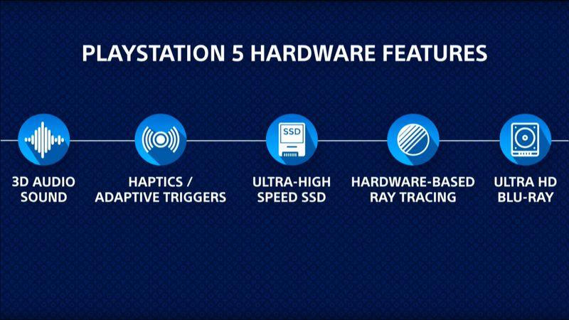 PS5如果要達成預告的遊戲效能,可能要付出比原先預期更高的成本,對於玩家來說售價的提升會不會影響購買意願,絕對會是一大考量因素