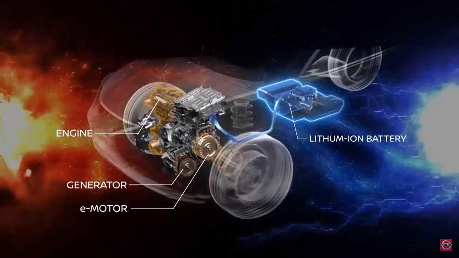 NISSAN KICKS近期就發表搭載增程電動動力的新車型